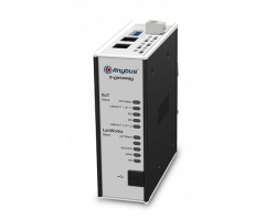 Anybus AB7563-F Fieldbus to IoT Gateway