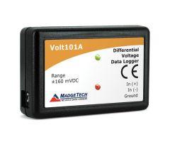Low Level, 160 mV, Differential Input, DC Voltage